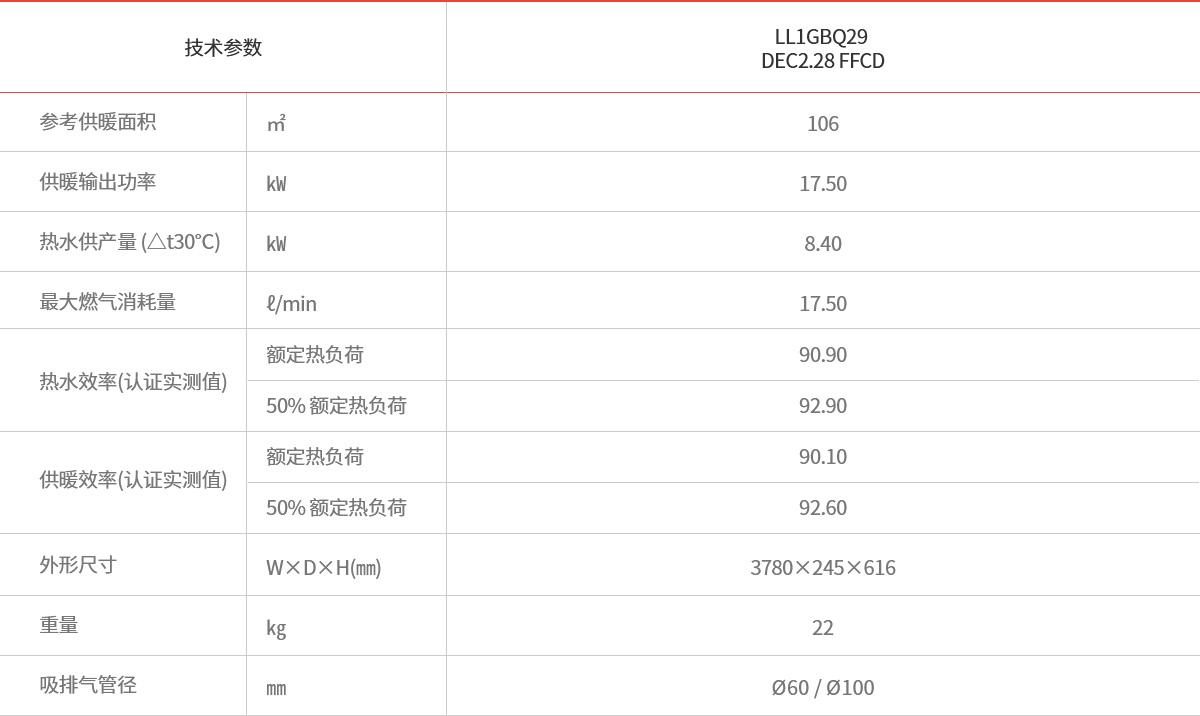 SSP_table.jpg