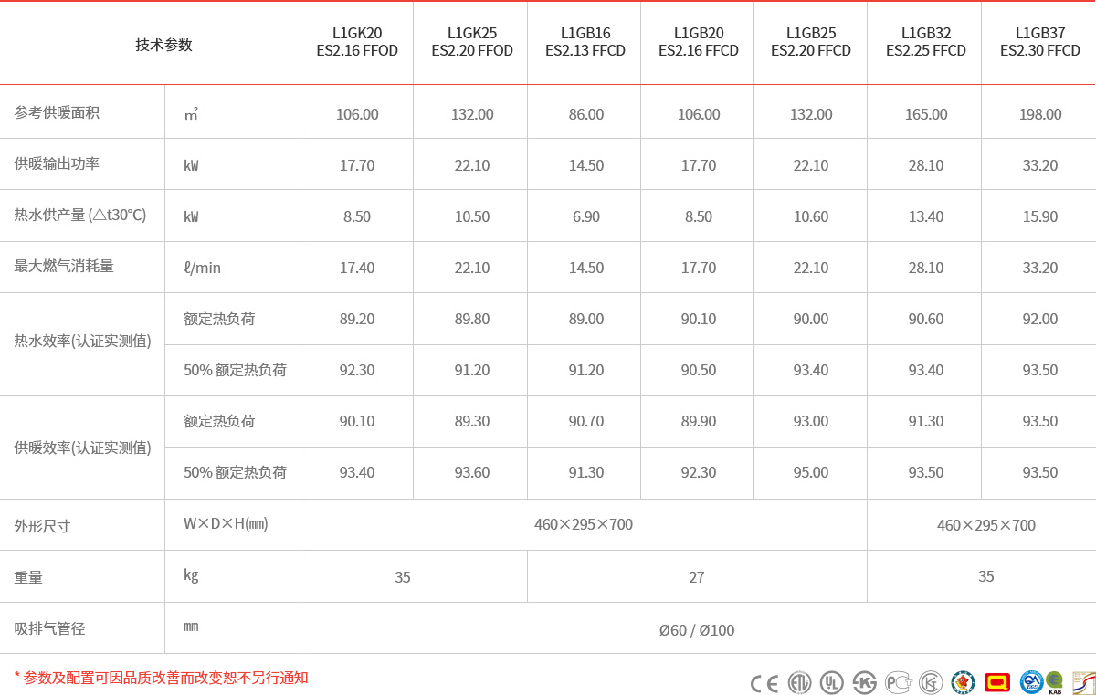 ES_table.jpg